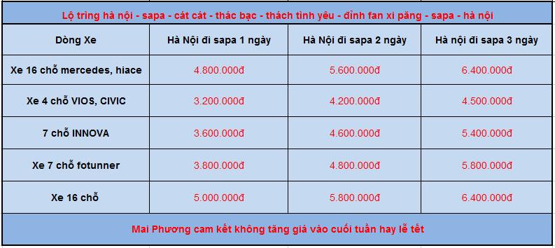 Bảng giá thuê xe đi sapa từ hà nội giá rẻ